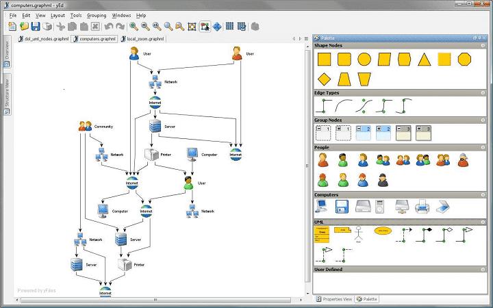 yEd GraphEditor Software Pembuat Flowchart